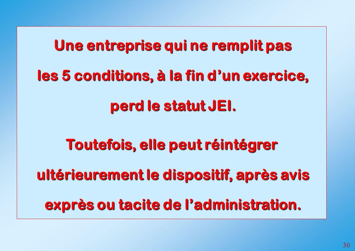 Une entreprise qui ne remplit pas les 5 conditions, à la fin d'un exercice, perd le statut JEI.