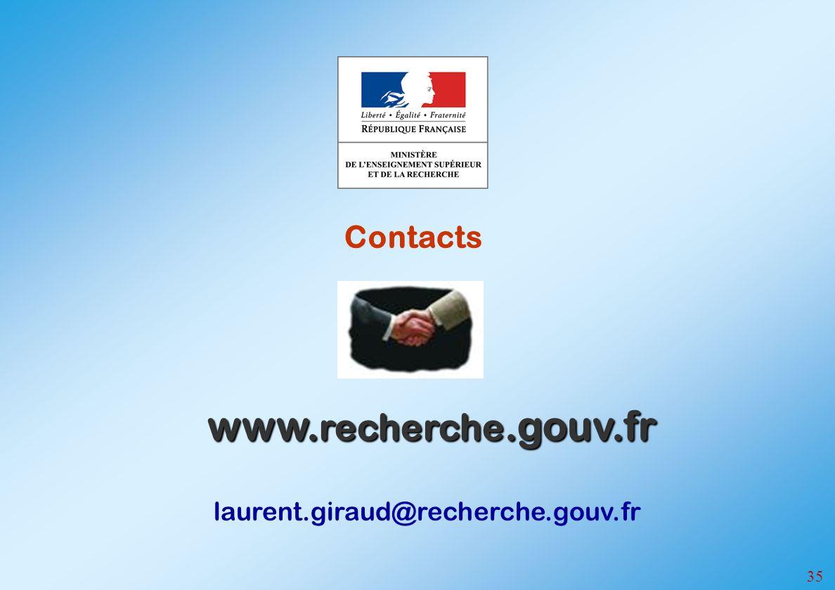 Contacts www.recherche.gouv.fr laurent.giraud@recherche.gouv.fr