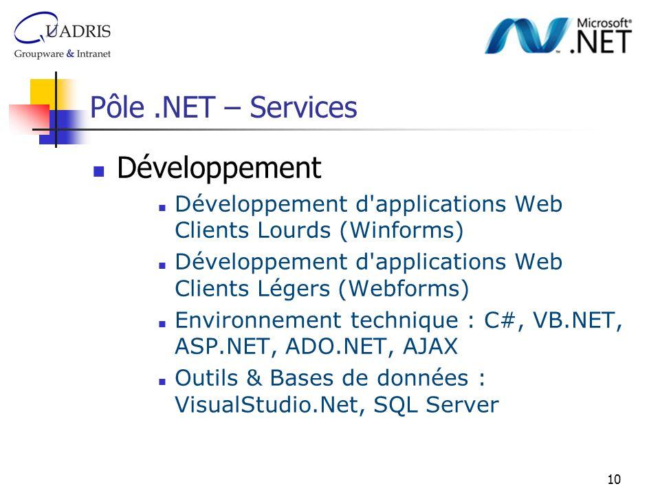 Pôle .NET – Services Développement