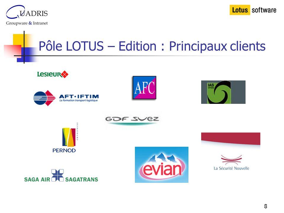 Pôle LOTUS – Edition : Principaux clients