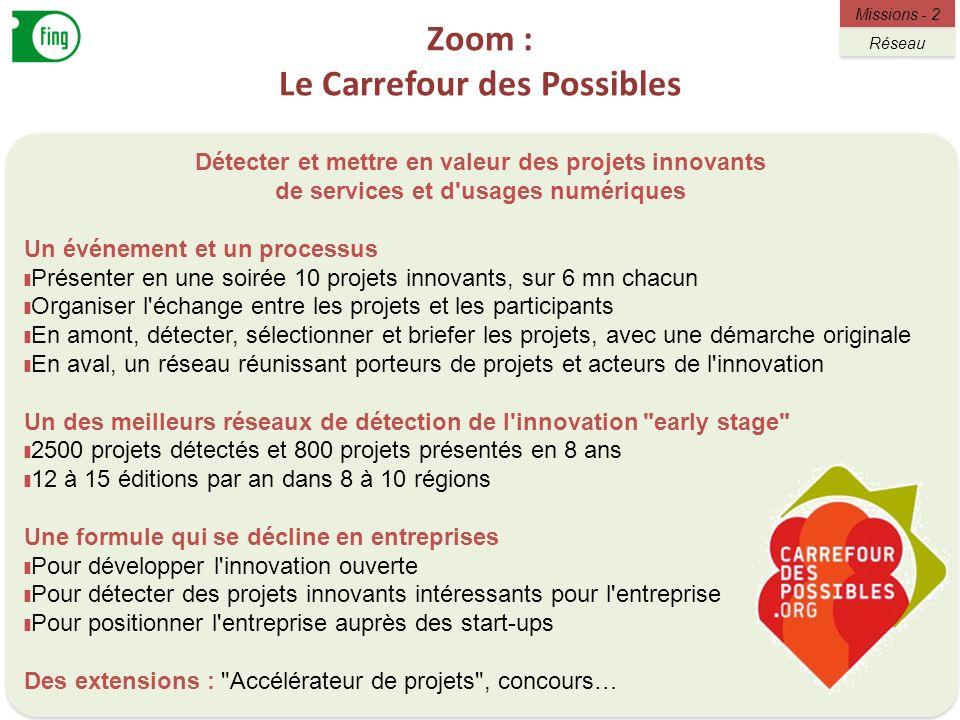 Zoom : Le Carrefour des Possibles