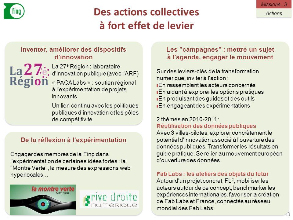 Des actions collectives à fort effet de levier