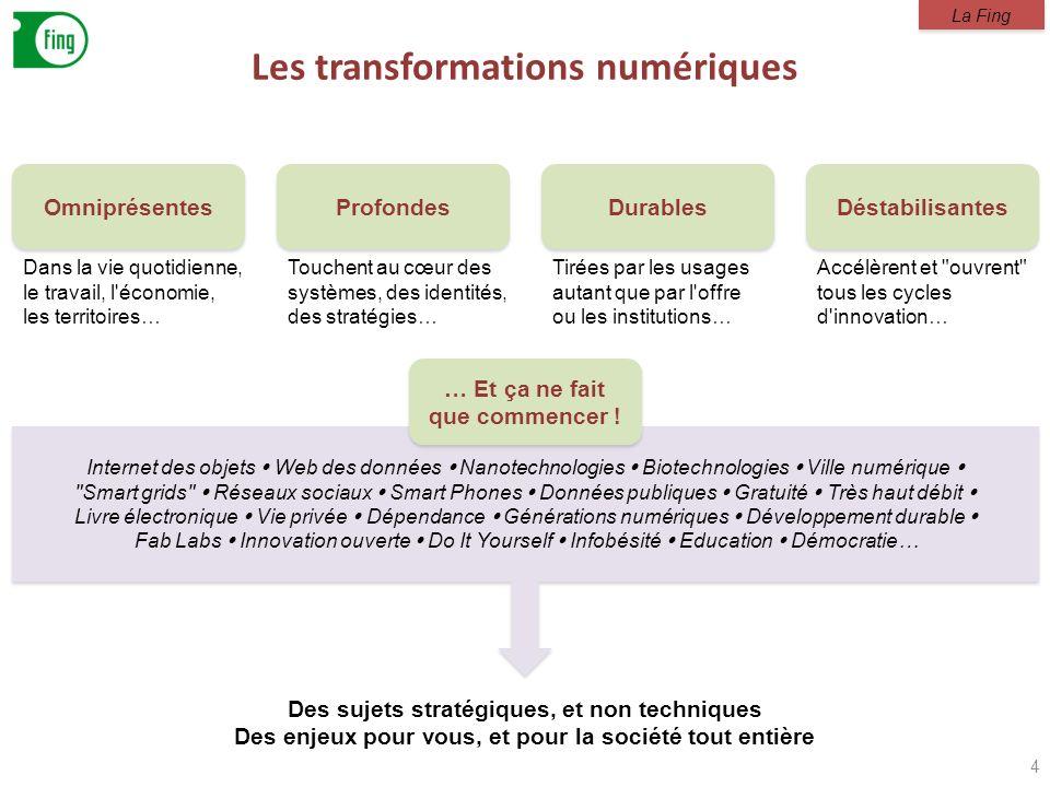 Les transformations numériques