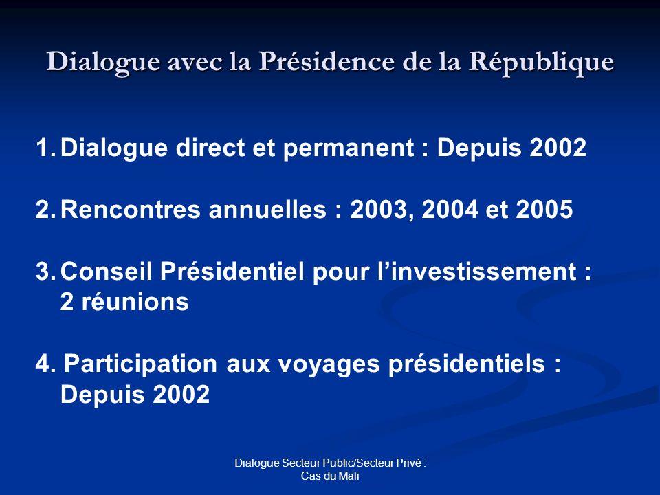 Dialogue avec la Présidence de la République
