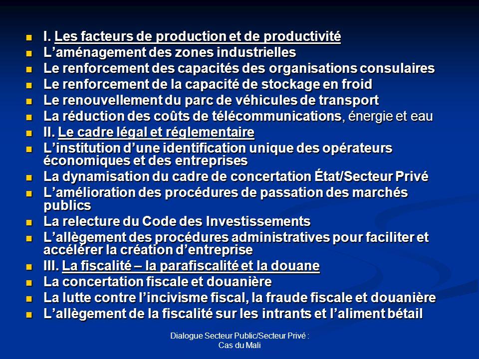 Dialogue Secteur Public/Secteur Privé : Cas du Mali