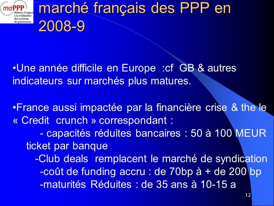 marché français des PPP en 2008-9