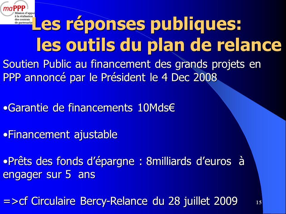 Les réponses publiques: les outils du plan de relance