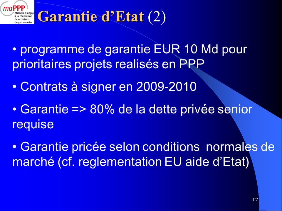 Garantie d'Etat (2) programme de garantie EUR 10 Md pour prioritaires projets realisés en PPP. Contrats à signer en 2009-2010.