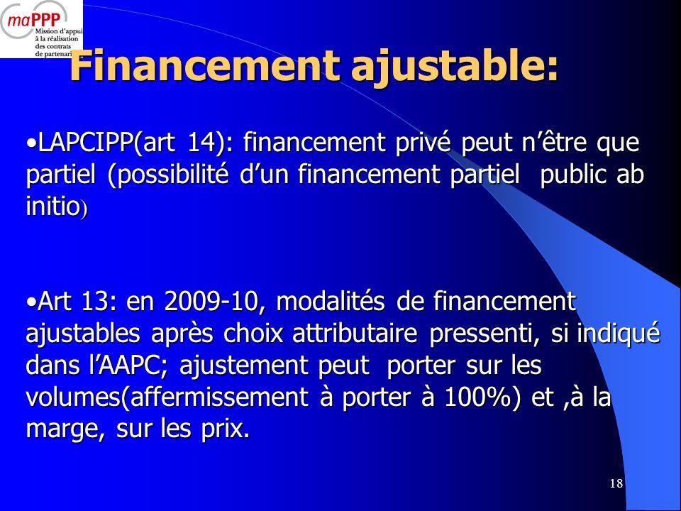 Financement ajustable: