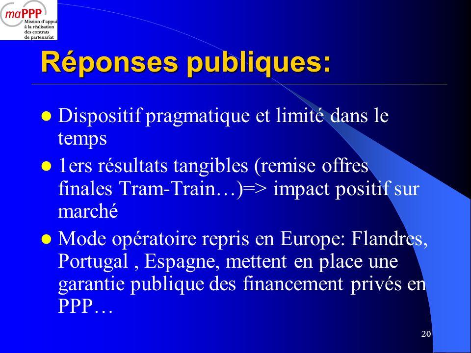 Réponses publiques: Dispositif pragmatique et limité dans le temps