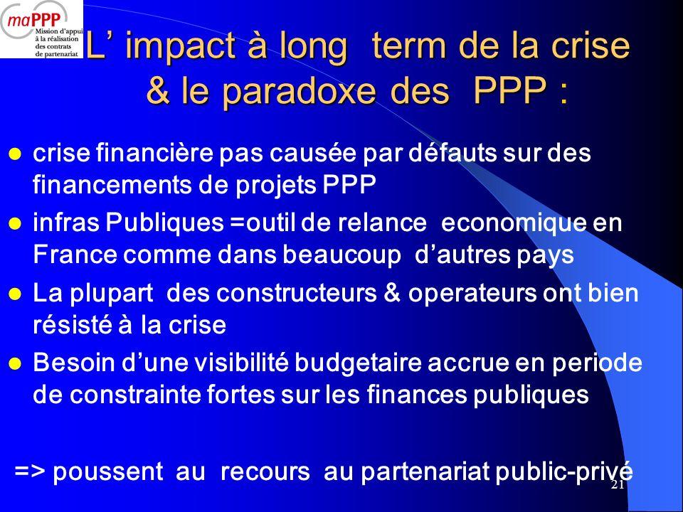 L' impact à long term de la crise & le paradoxe des PPP :