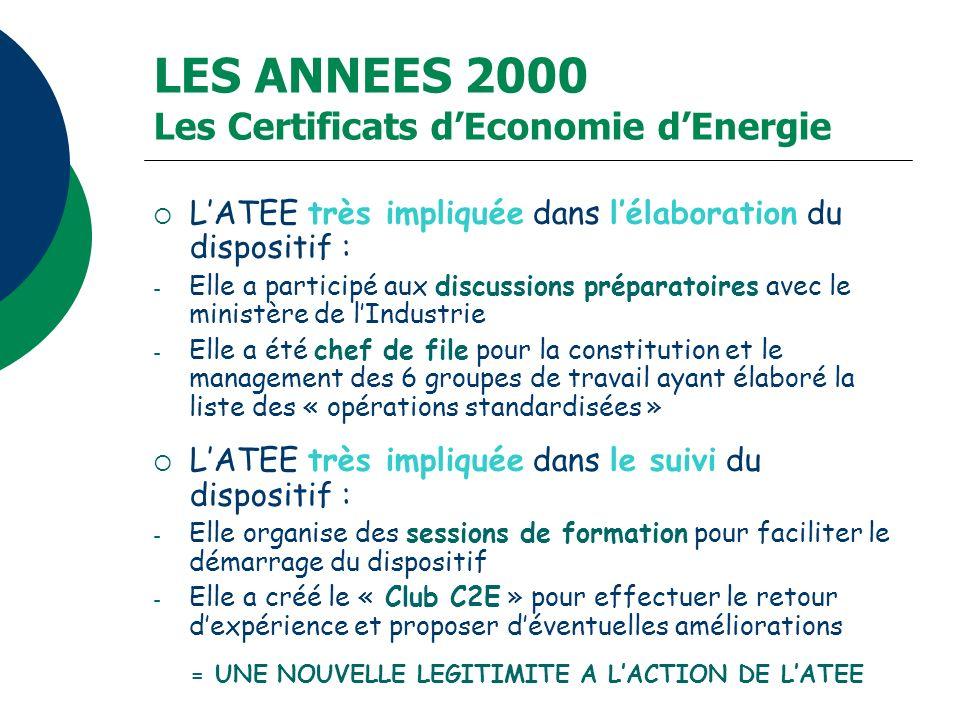LES ANNEES 2000 Les Certificats d'Economie d'Energie