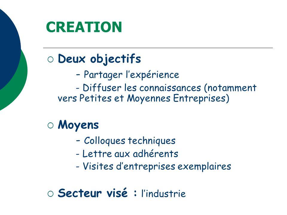 CREATION Deux objectifs - Partager l'expérience Moyens