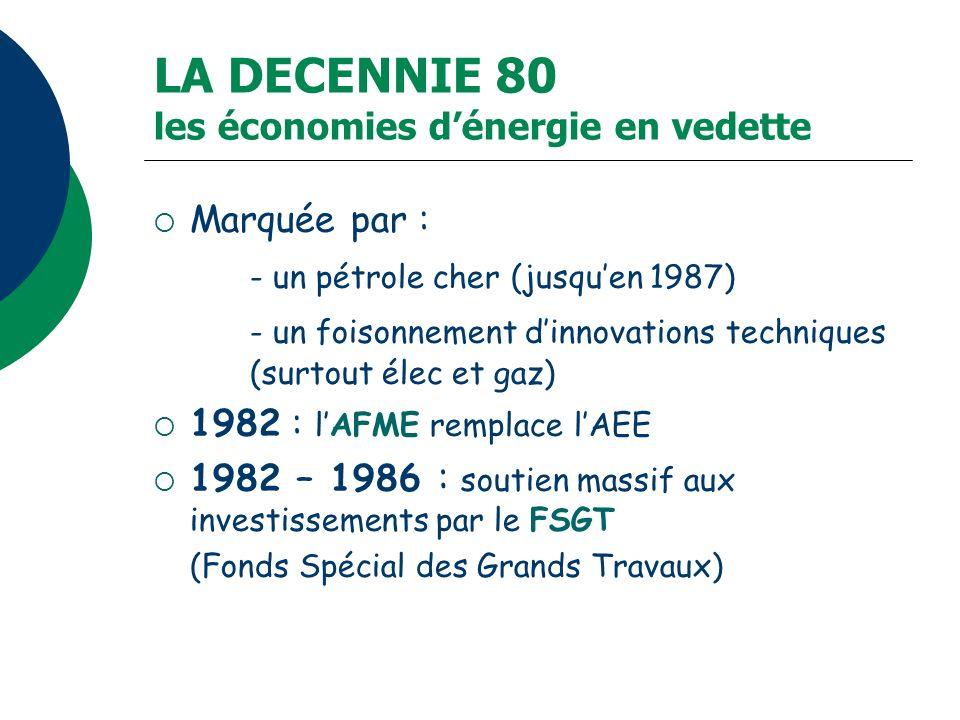 LA DECENNIE 80 les économies d'énergie en vedette