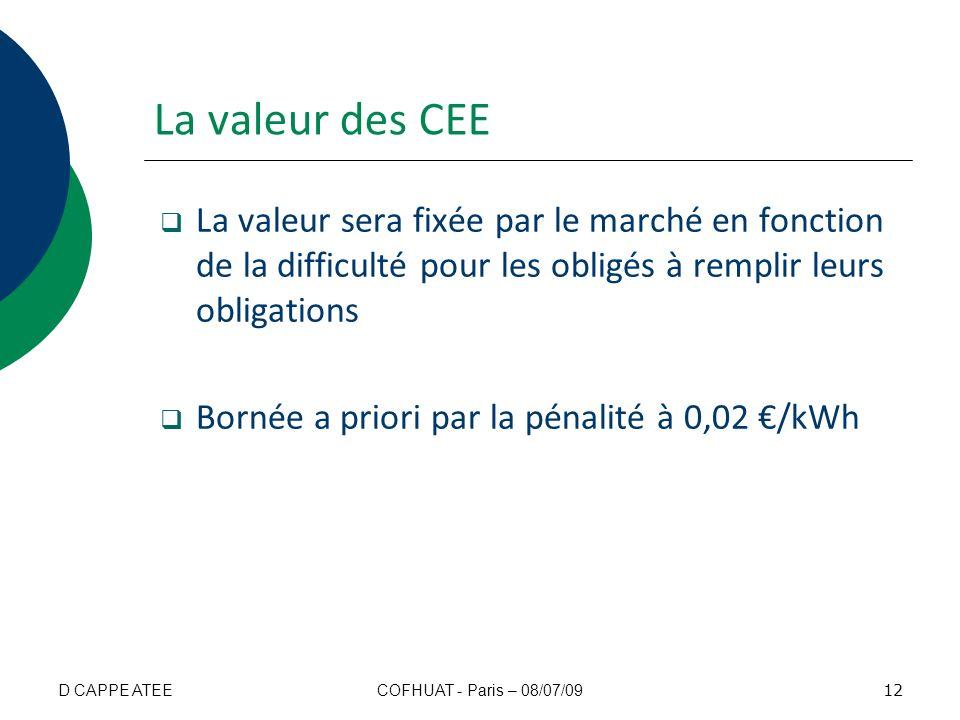 La valeur des CEE La valeur sera fixée par le marché en fonction de la difficulté pour les obligés à remplir leurs obligations.