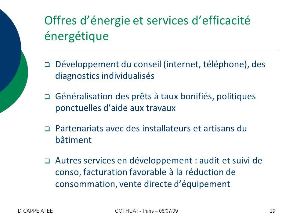 Offres d'énergie et services d'efficacité énergétique