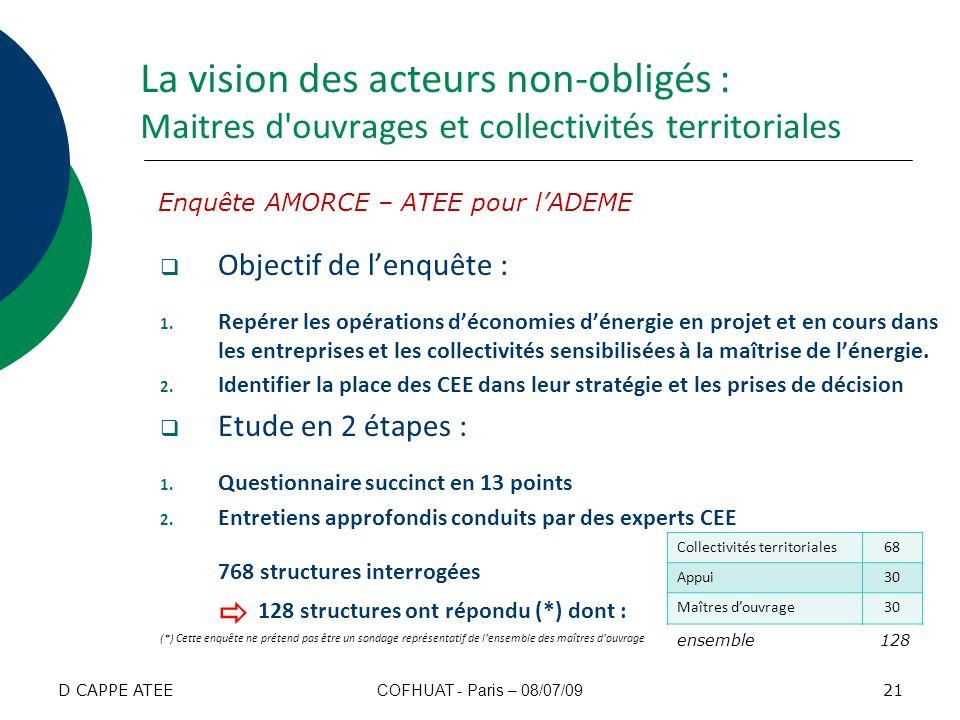 La vision des acteurs non-obligés : Maitres d ouvrages et collectivités territoriales