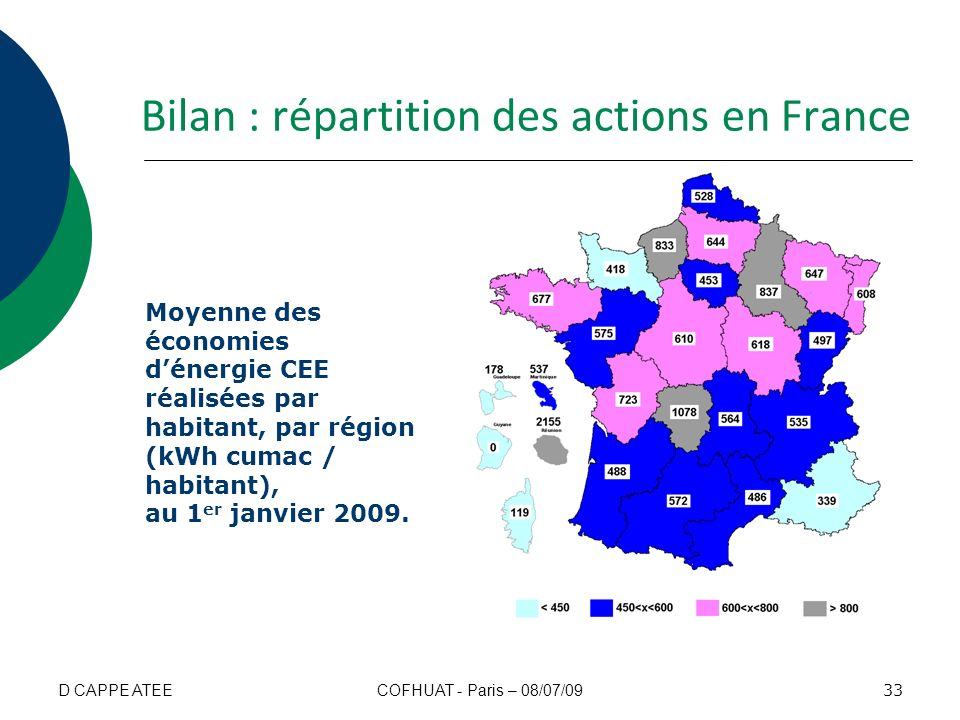 Bilan : répartition des actions en France