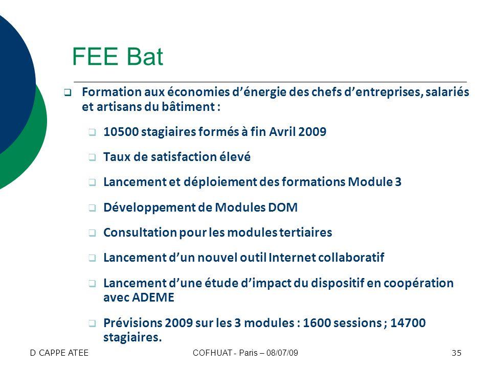 FEE Bat Formation aux économies d'énergie des chefs d'entreprises, salariés et artisans du bâtiment :