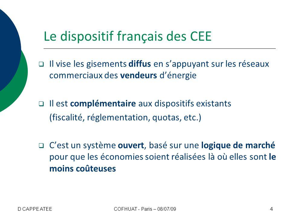 Le dispositif français des CEE