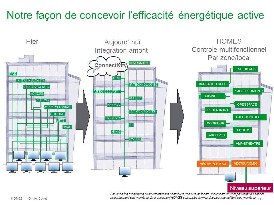 Notre façon de concevoir l'efficacité énergétique active