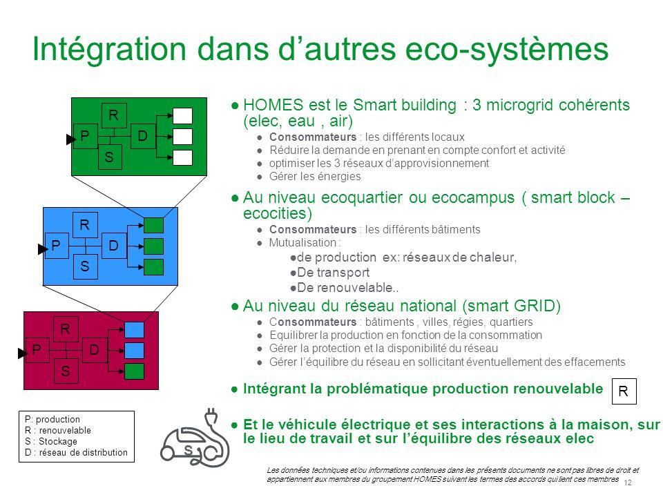 Intégration dans d'autres eco-systèmes