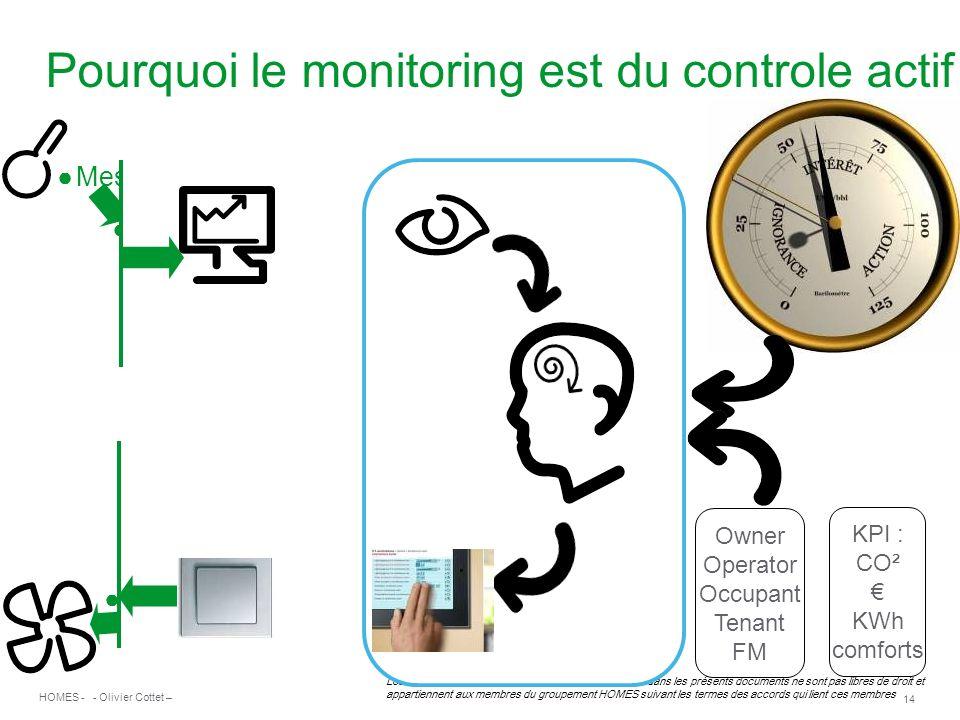 Pourquoi le monitoring est du controle actif