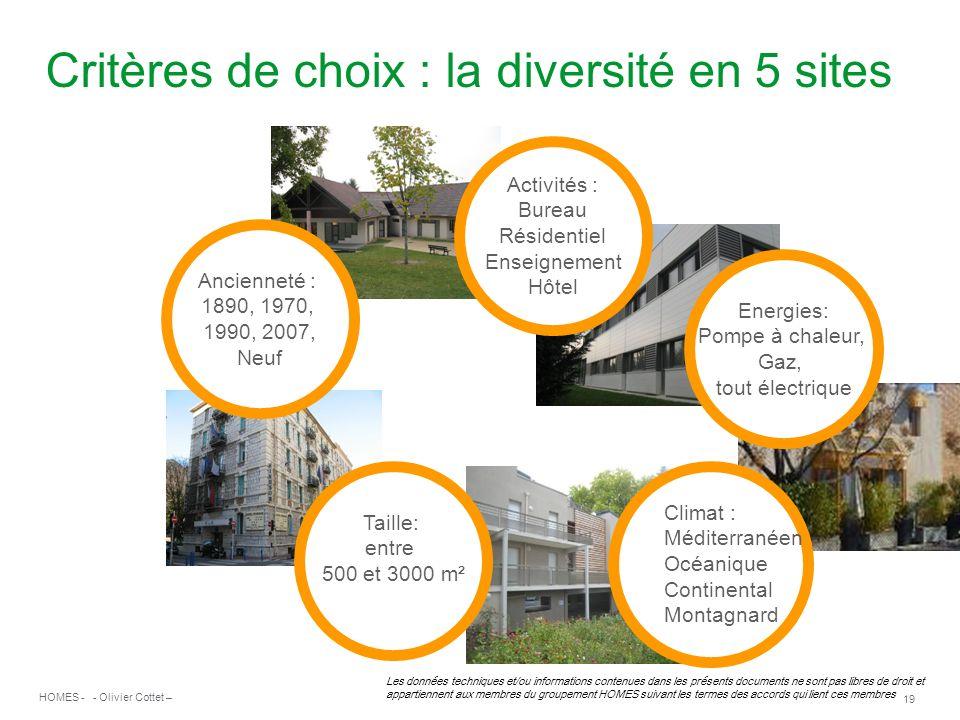 Critères de choix : la diversité en 5 sites