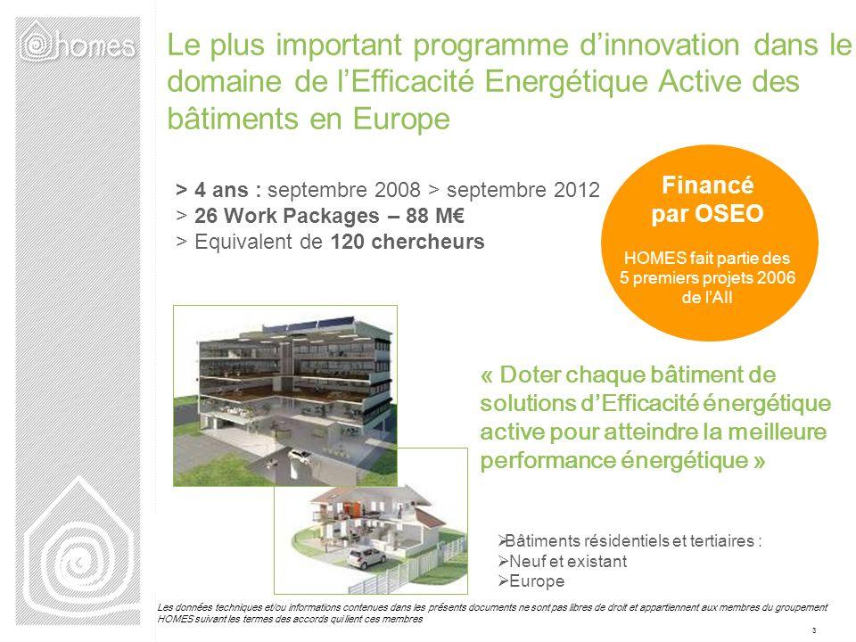Le plus important programme d'innovation dans le domaine de l'Efficacité Energétique Active des bâtiments en Europe