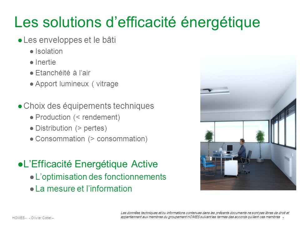 Les solutions d'efficacité énergétique