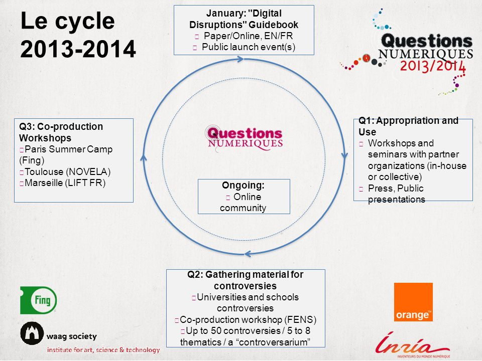 Le cycle 2013-2014 January: Digital Disruptions Guidebook