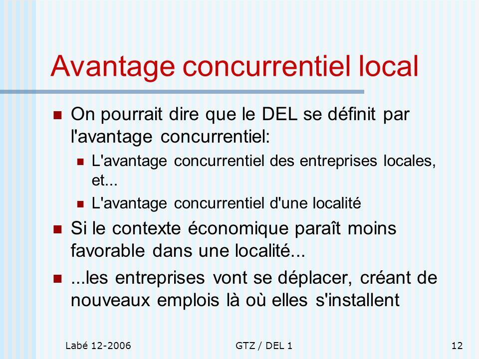 Avantage concurrentiel local