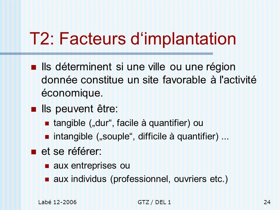 T2: Facteurs d'implantation