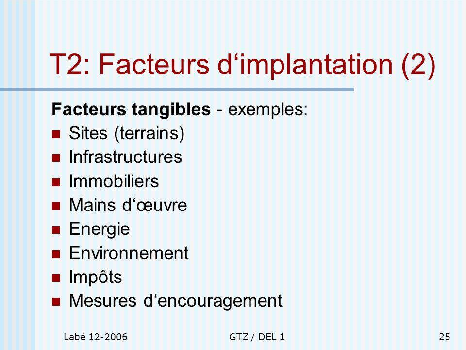 T2: Facteurs d'implantation (2)