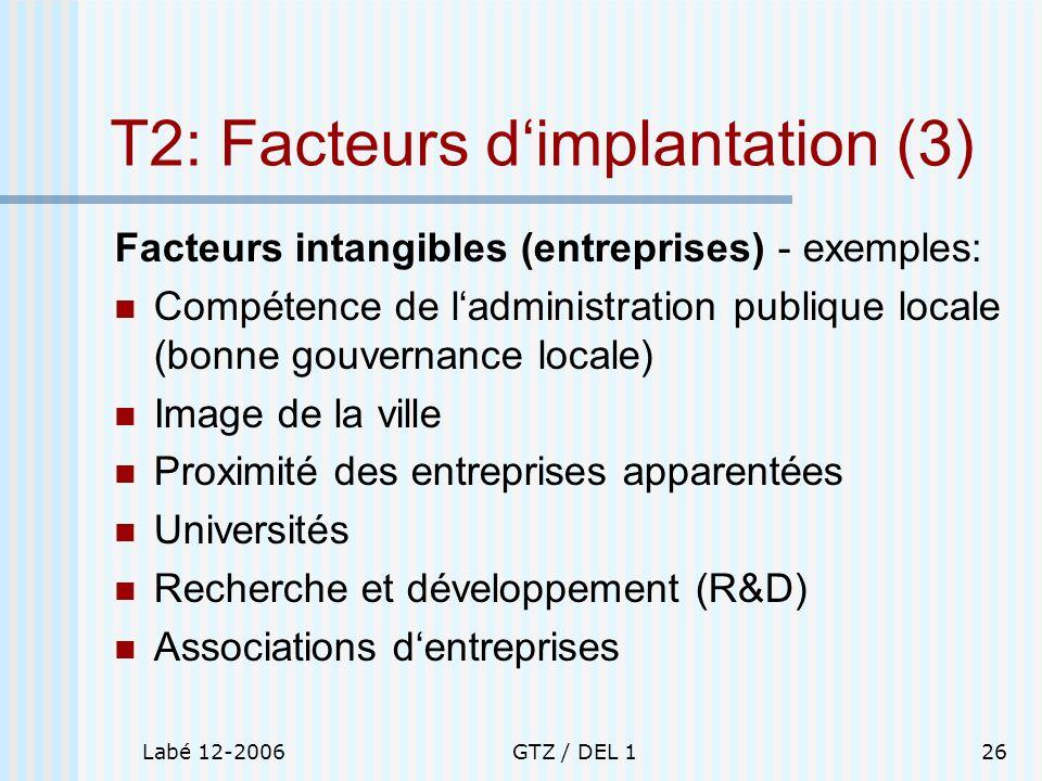 T2: Facteurs d'implantation (3)