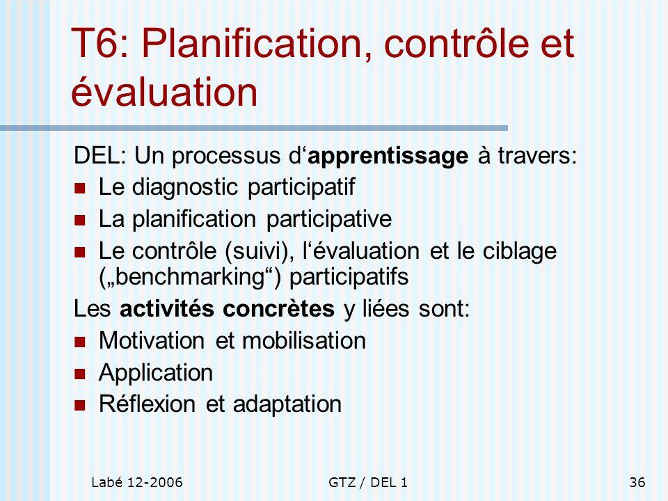 T6: Planification, contrôle et évaluation