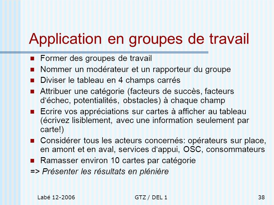 Application en groupes de travail
