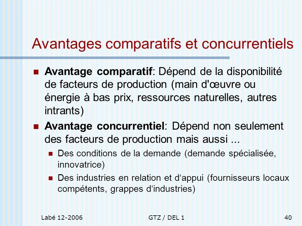 Avantages comparatifs et concurrentiels