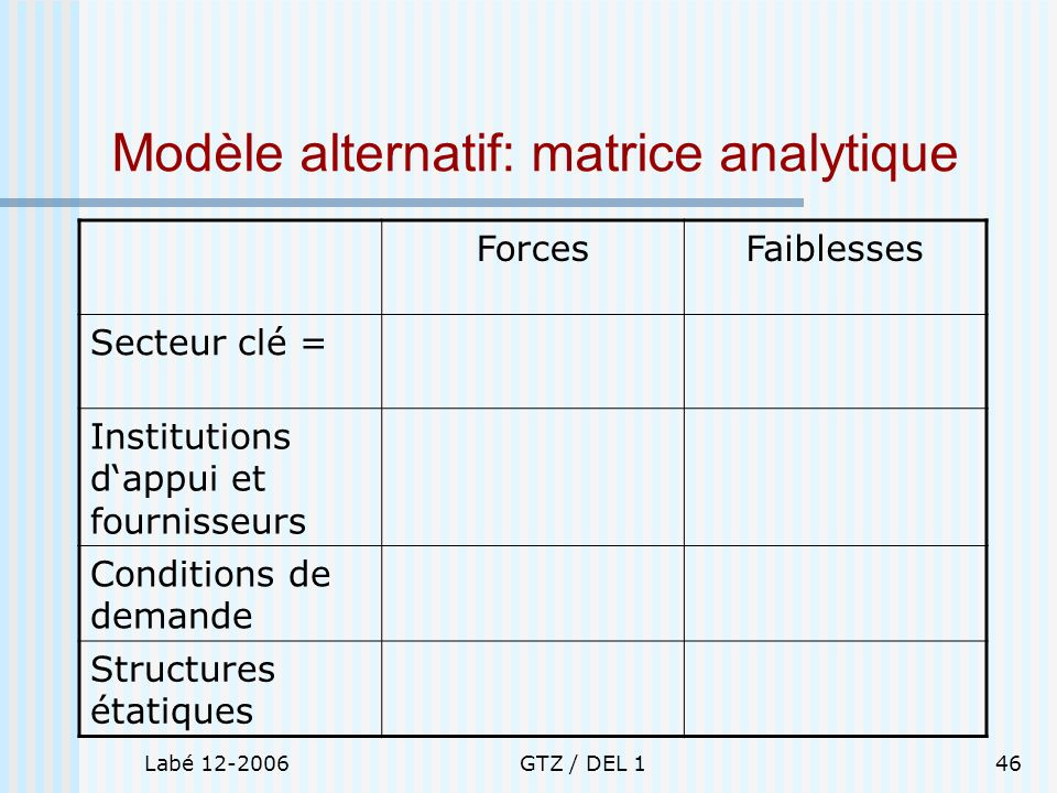 Modèle alternatif: matrice analytique