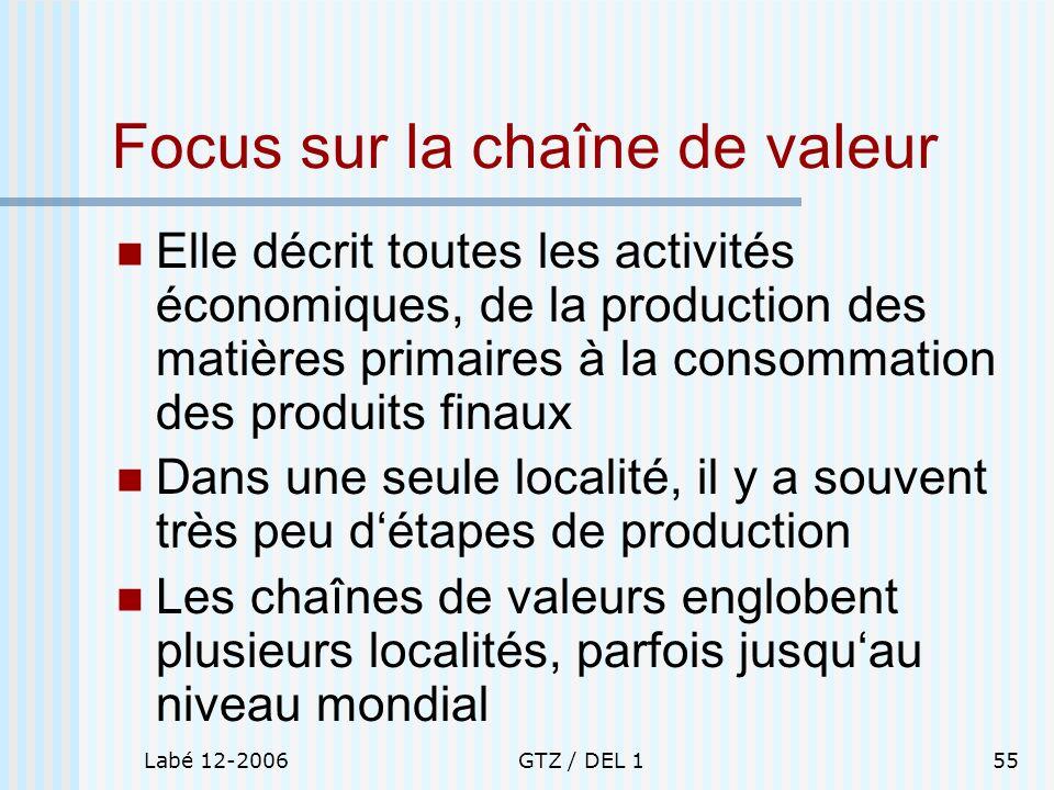 Focus sur la chaîne de valeur