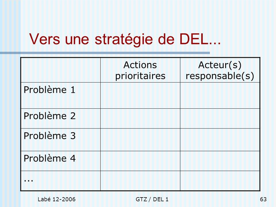 Vers une stratégie de DEL...