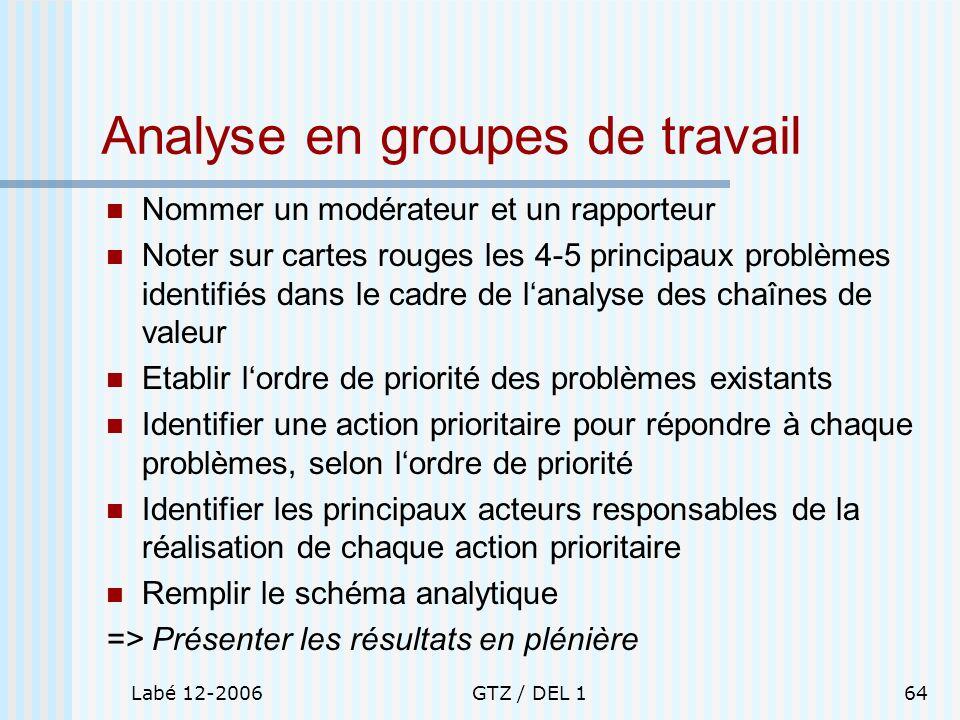 Analyse en groupes de travail