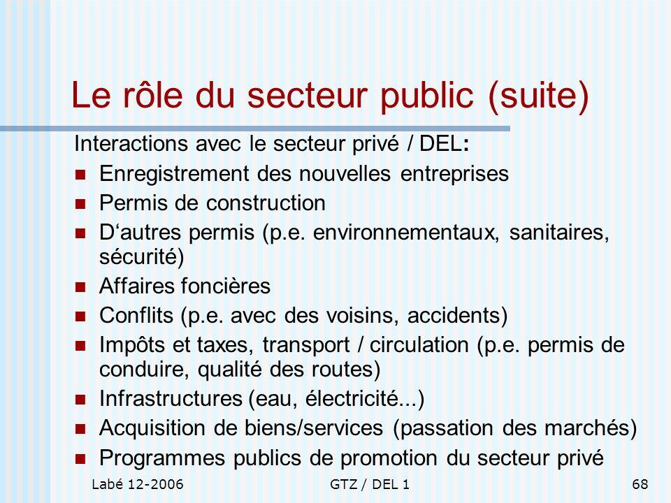 Le rôle du secteur public (suite)