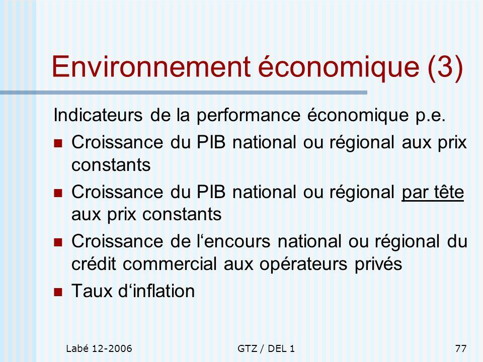 Environnement économique (3)