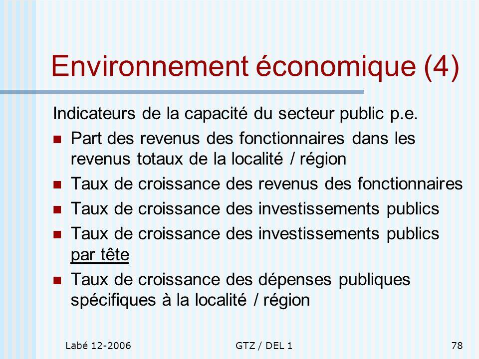 Environnement économique (4)