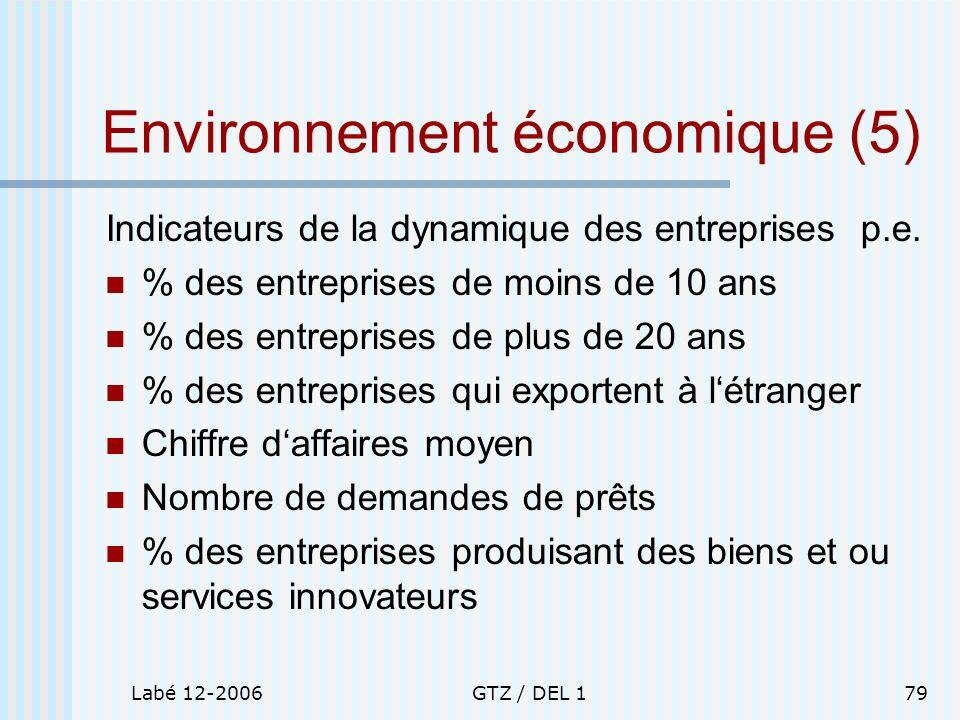 Environnement économique (5)