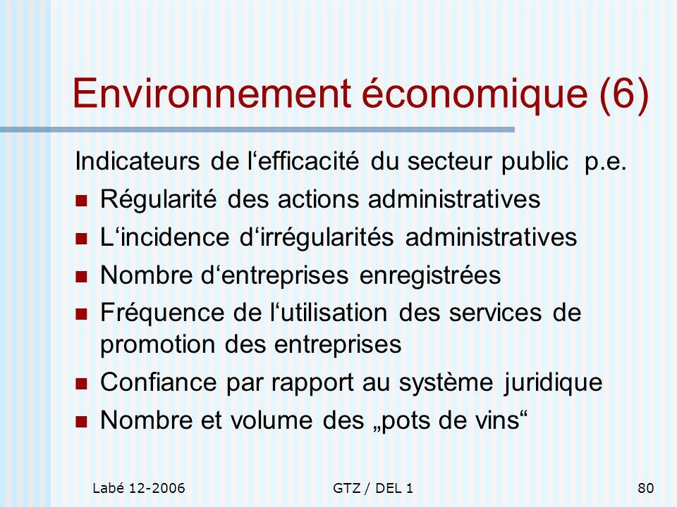 Environnement économique (6)