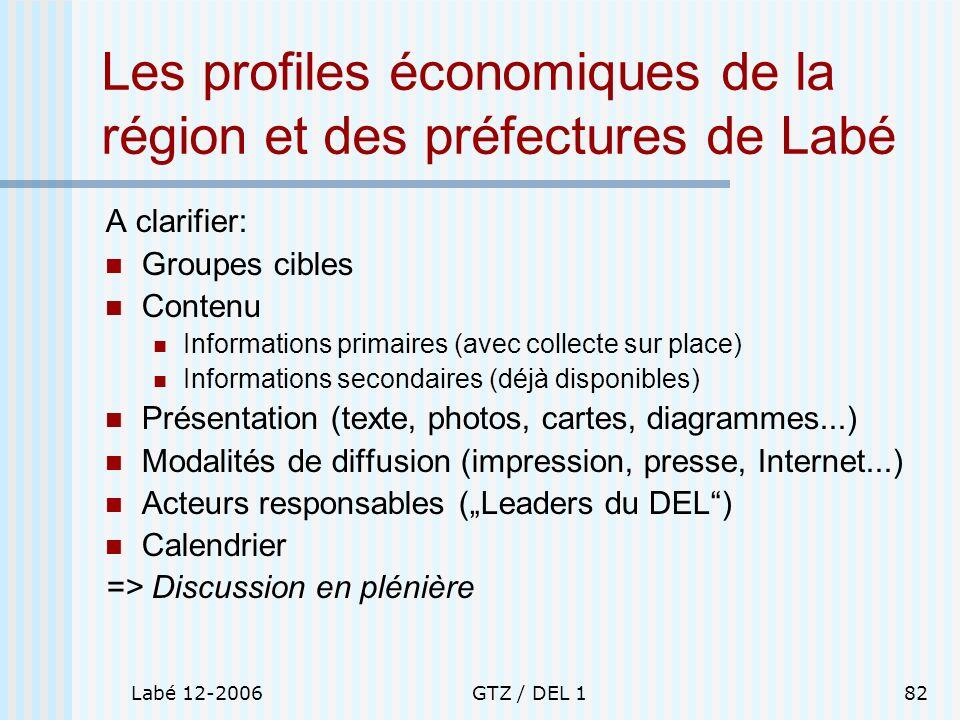 Les profiles économiques de la région et des préfectures de Labé