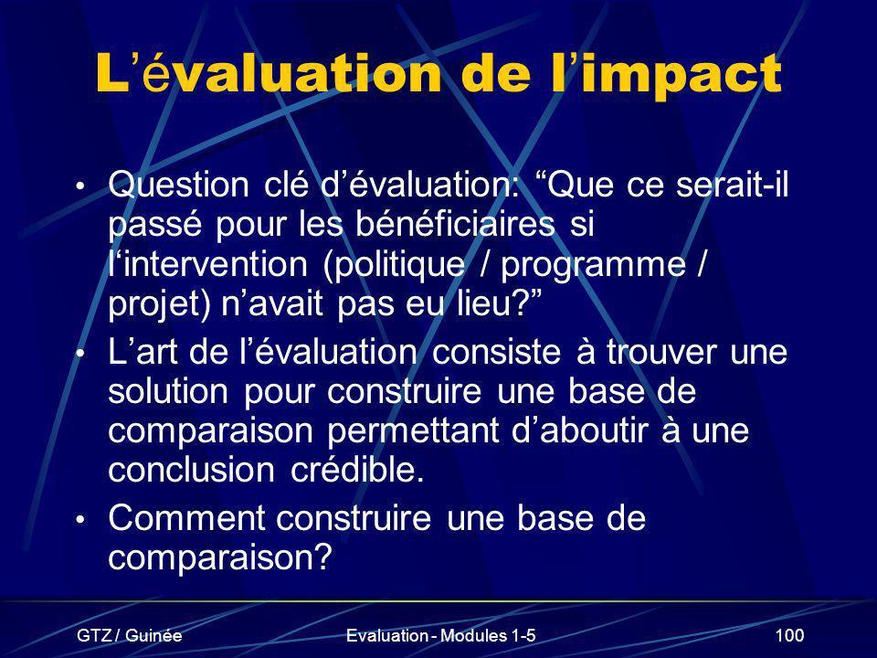 L'évaluation de l'impact