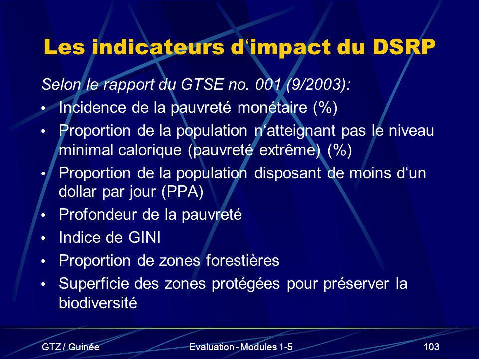 Les indicateurs d'impact du DSRP